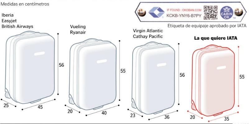 Cambian las medidas de la maleta para llevar en cabina - Medidas maletas de cabina ...