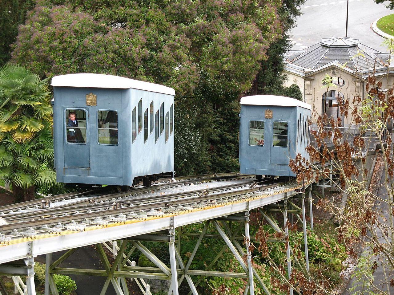 El funicular de Pau